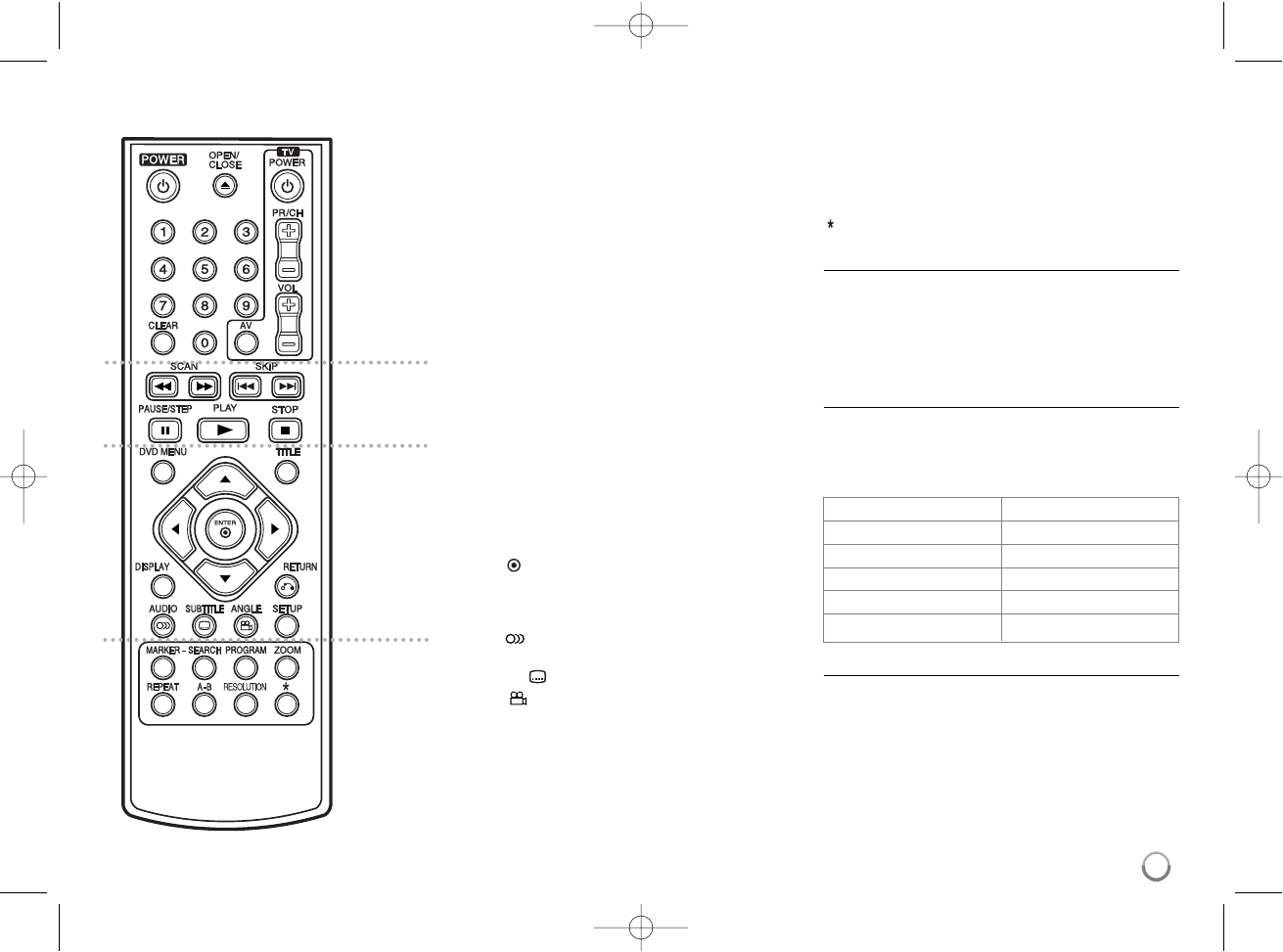 Page 7 of Zenith DVD Player DV8812 User Guide