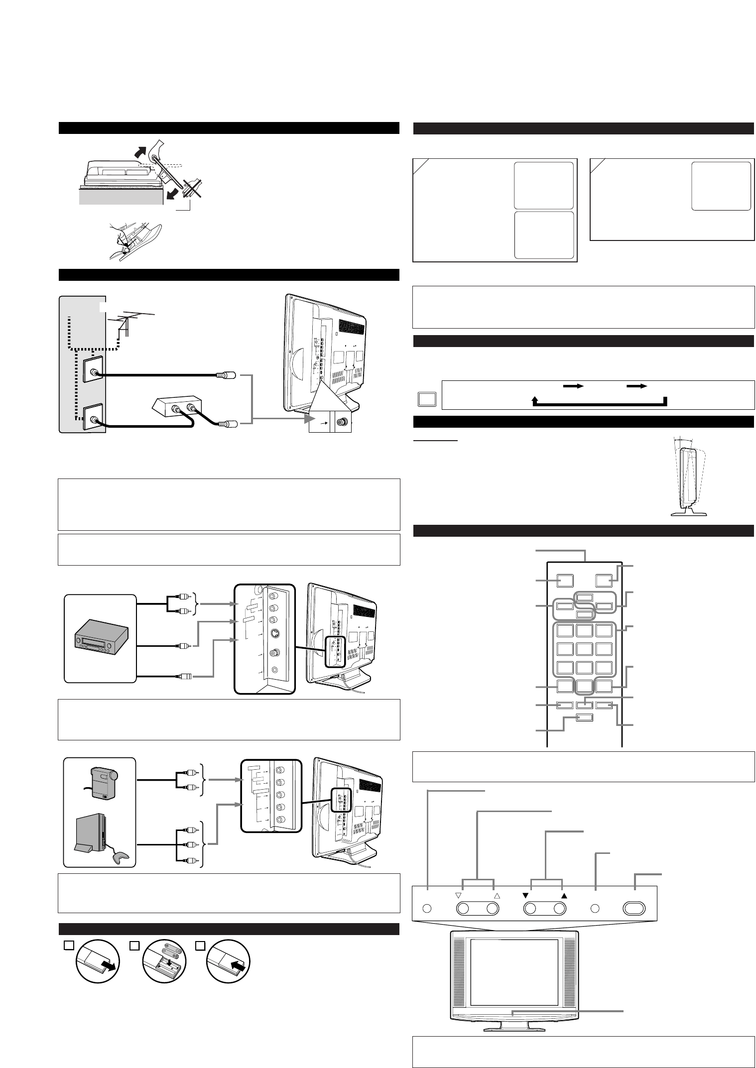 Page 2 of Sylvania CRT Television 6620LG User Guide