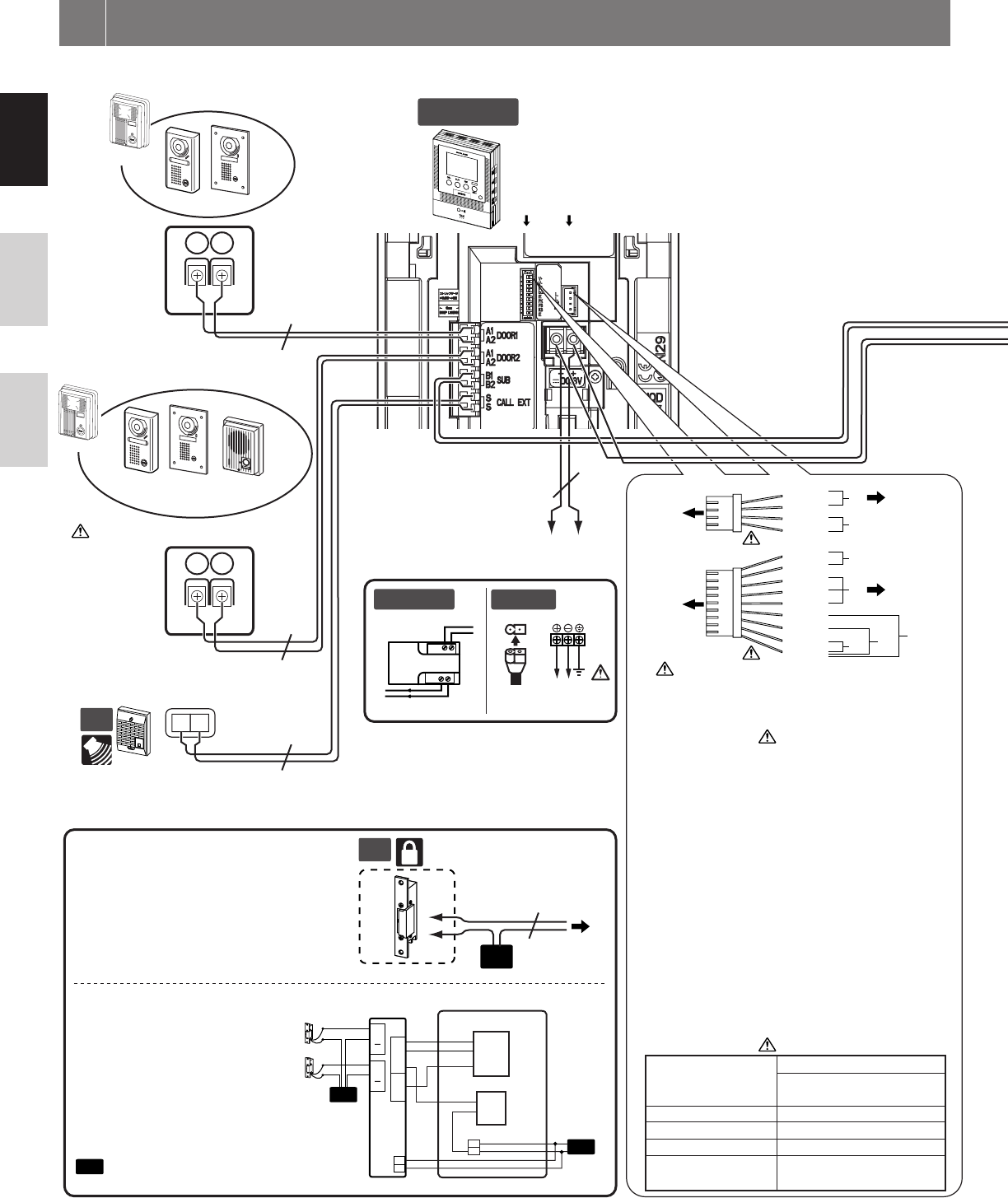 Page 4 of Aiphone Intercom System JF-2MED User Guide