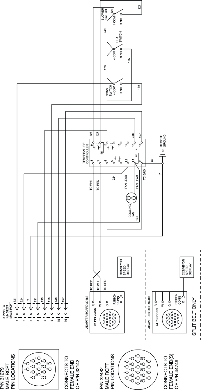 bfb68f13 60e0 49f5 98c8 a3ab431970d7 bg2e?resize=665%2C1291 wiring diagram for oven mt1820e blodgett wiring diagram images blodgett convection oven wiring diagram at gsmx.co