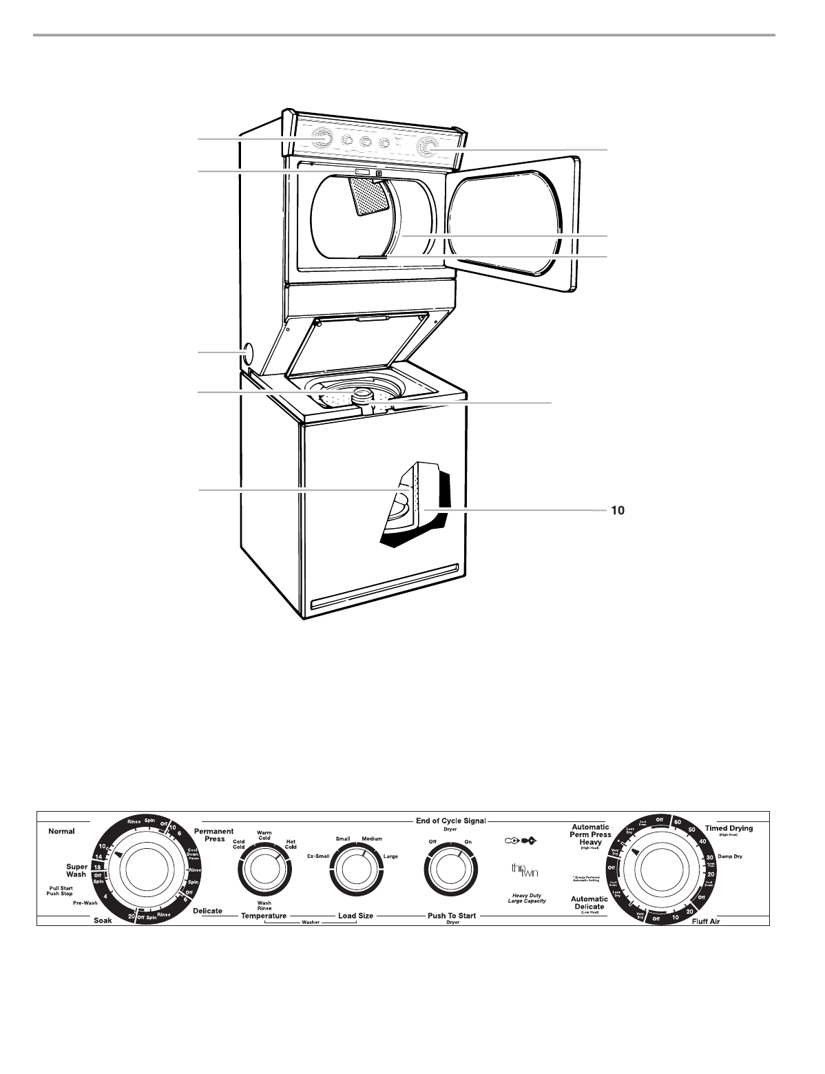 Page 5 of Whirlpool Washer/Dryer YLTE6234DQ0 User Guide