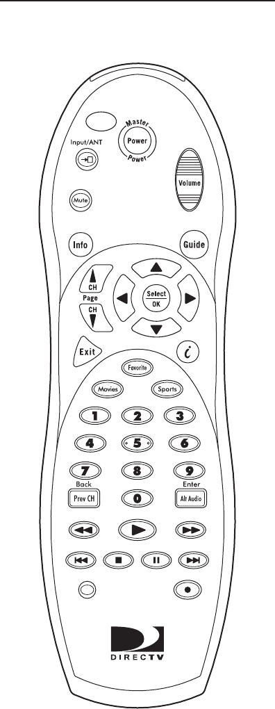 Page 4 of DirecTV Universal Remote MDTV6 User Guide