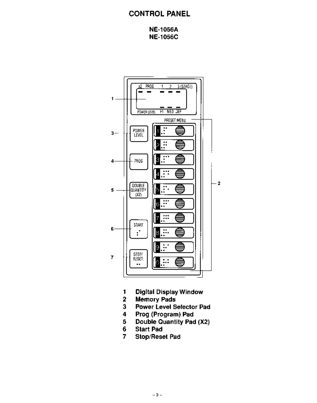 Page 3 of Panasonic Microwave Oven NE-1056C User Guide
