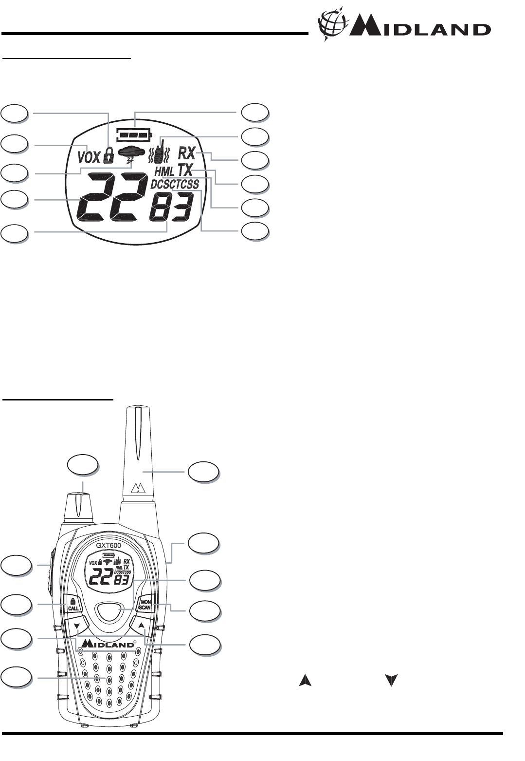 Page 5 of Midland Radio Two-Way Radio GXT650 User Guide
