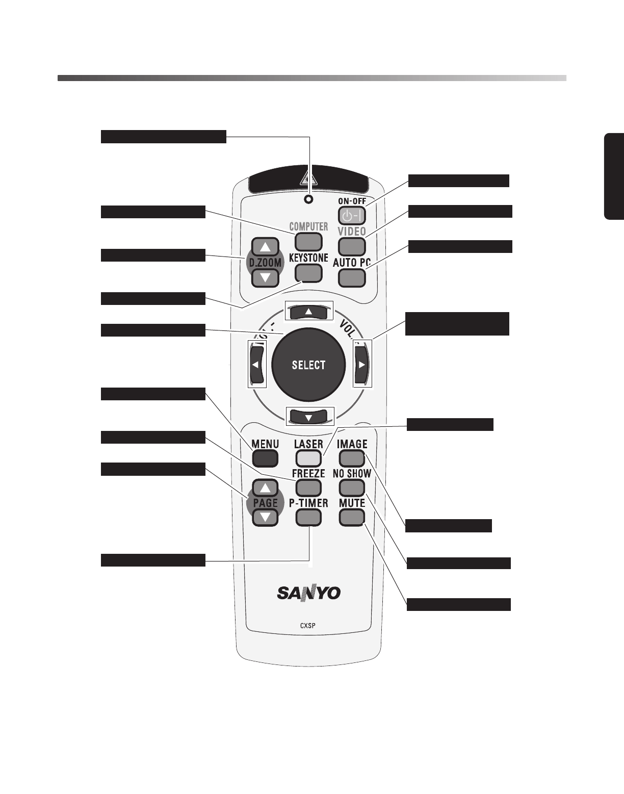 Page 3 of Sanyo Universal Remote POA-RCKIT03 User Guide