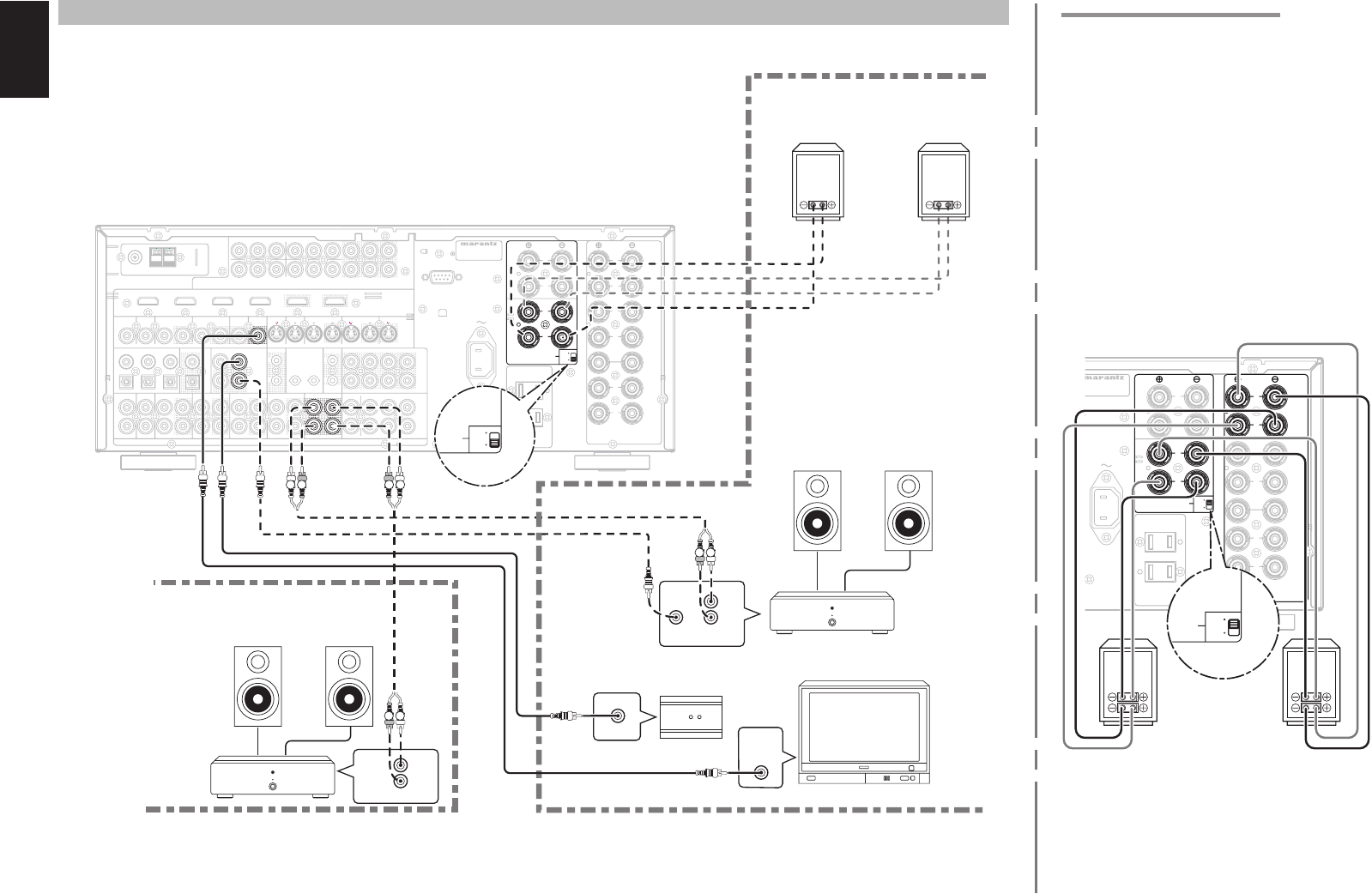 Page 23 of Marantz Stereo Receiver SR7001 User Guide