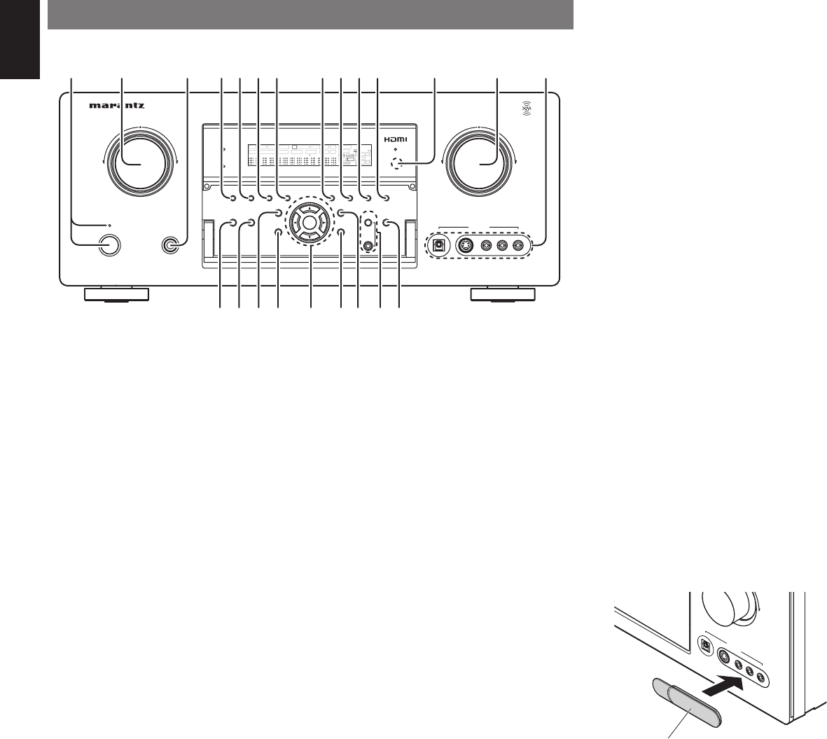 Page 9 of Marantz Stereo Receiver SR7001 User Guide