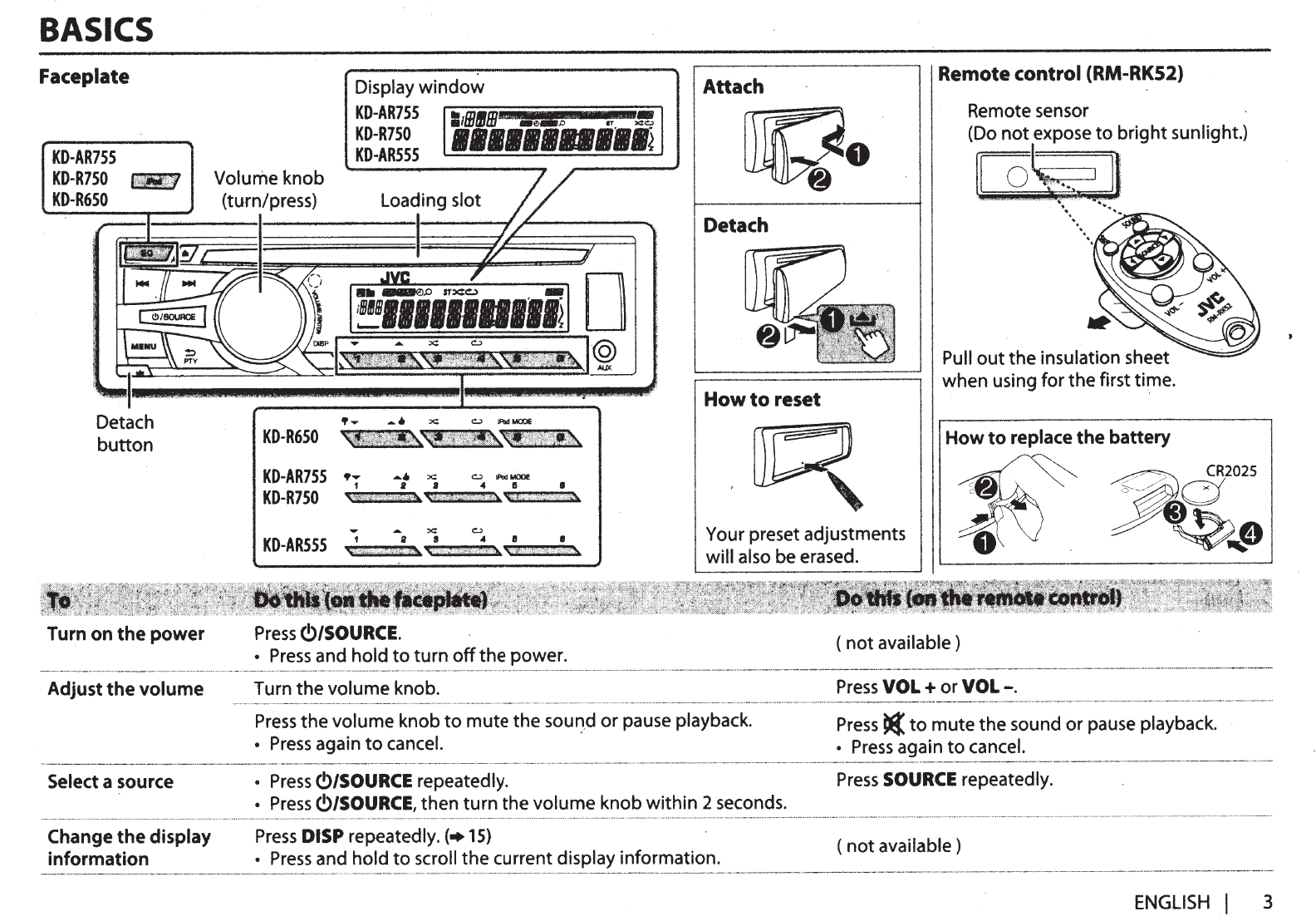 Page 3 of JVC Car Stereo System KDR650 User Guide