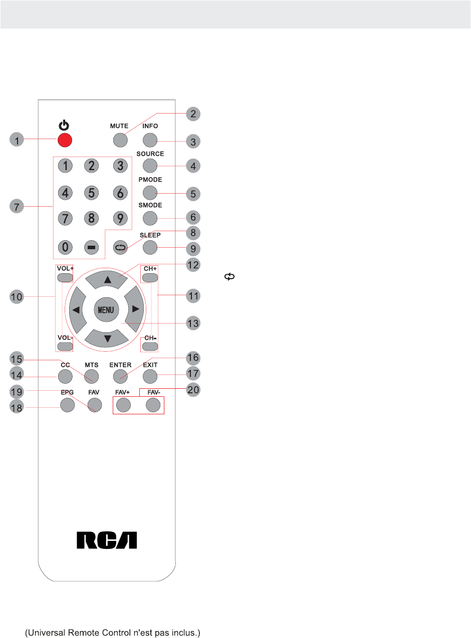 Page 31 of RCA Flat Panel Television RLED1530 User Guide