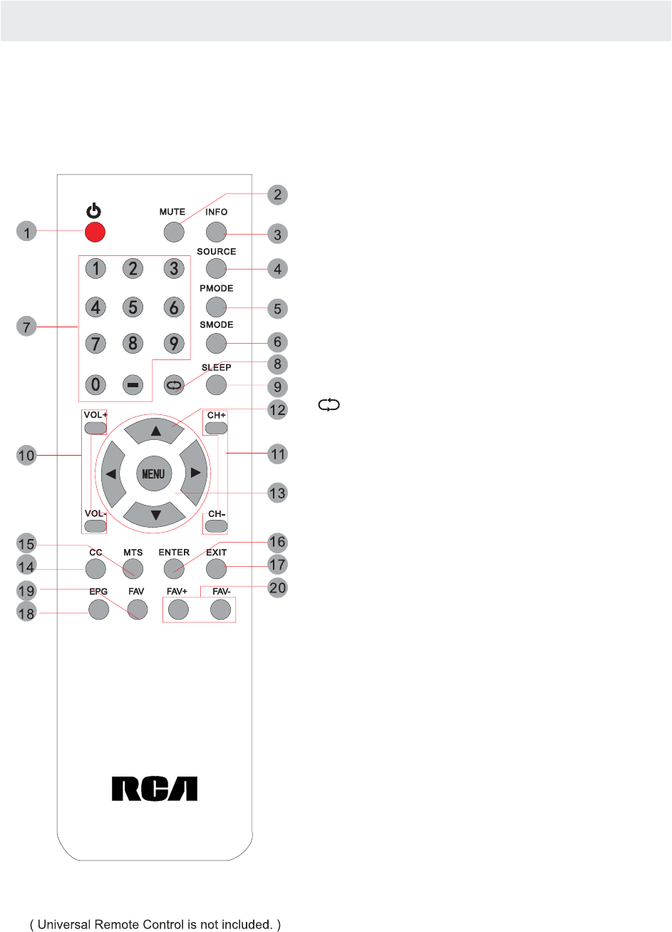 Page 7 of RCA Flat Panel Television RLED1530 User Guide