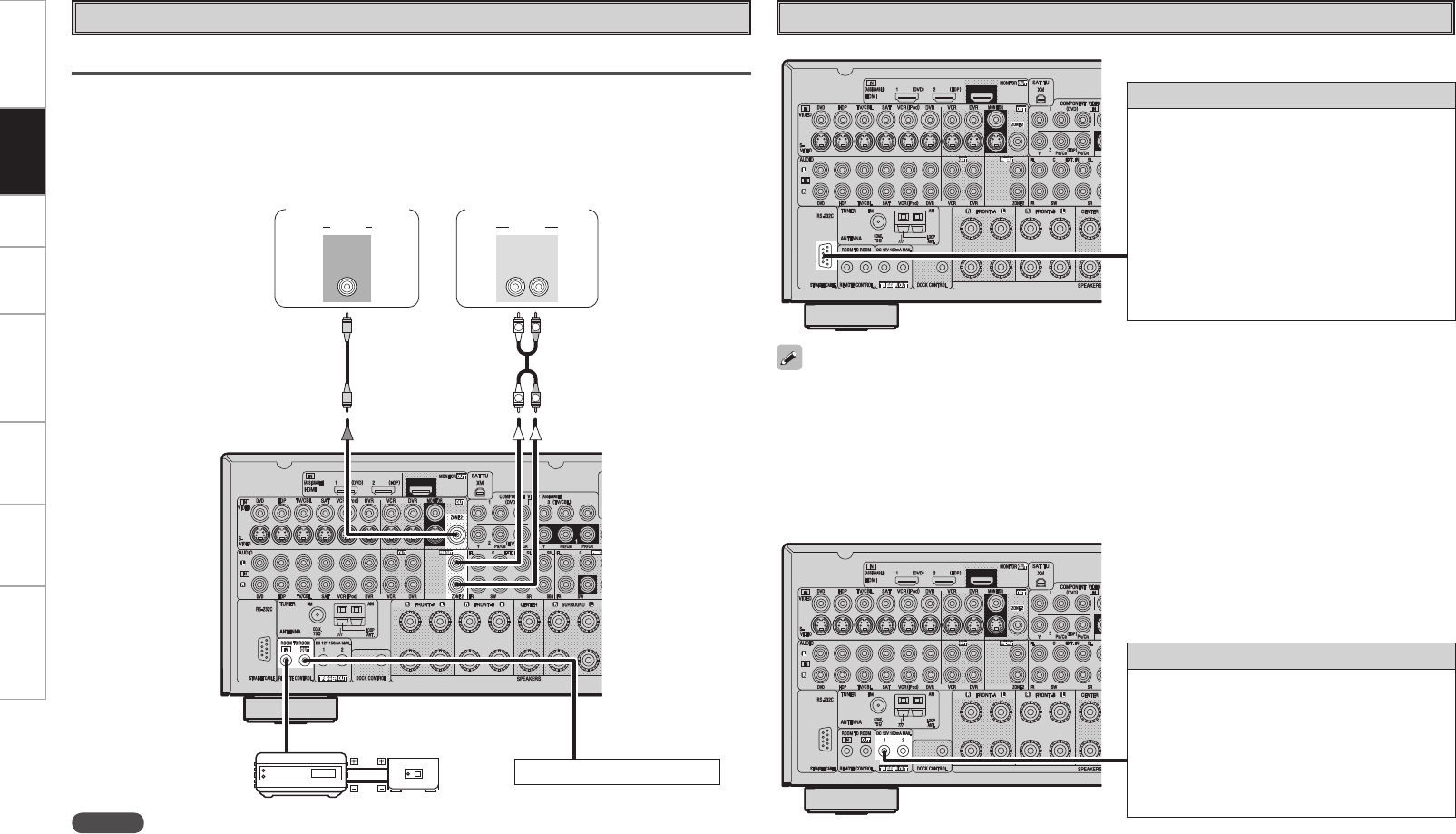 Page 22 of Denon Stereo Receiver AVR-988 User Guide
