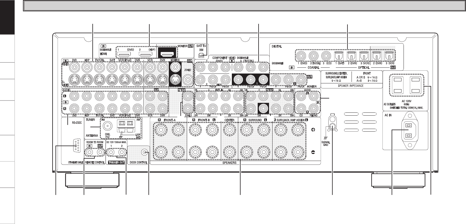 Page 8 of Denon Stereo Receiver AVR-988 User Guide