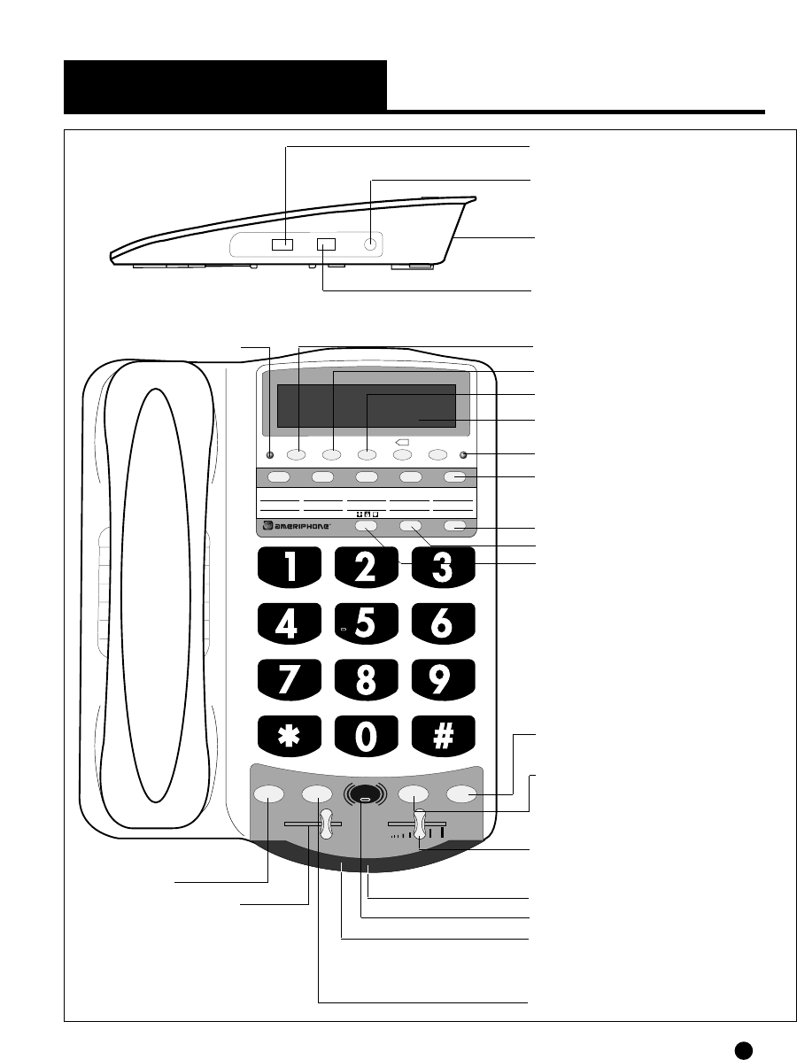 Page 5 of Ameriphone Telephone DIALOGUE VCO User Guide