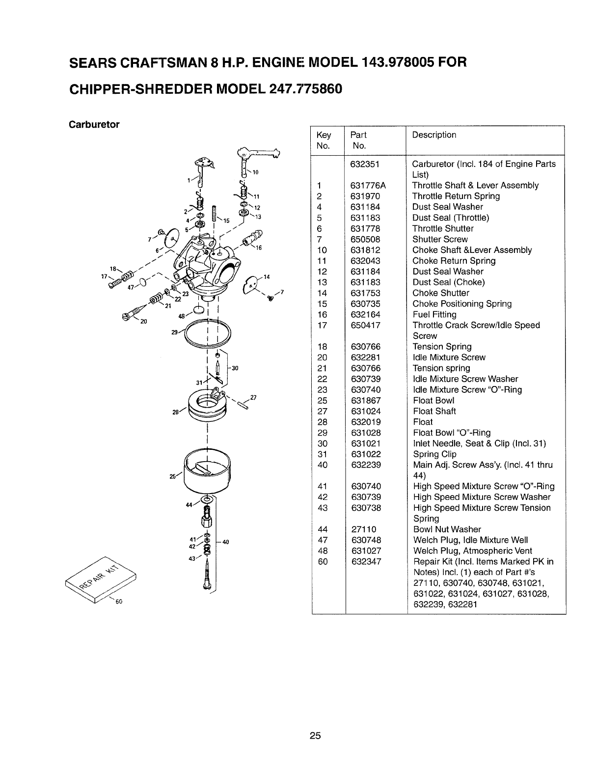 Page 25 of Craftsman Chipper 247.77586 User Guide