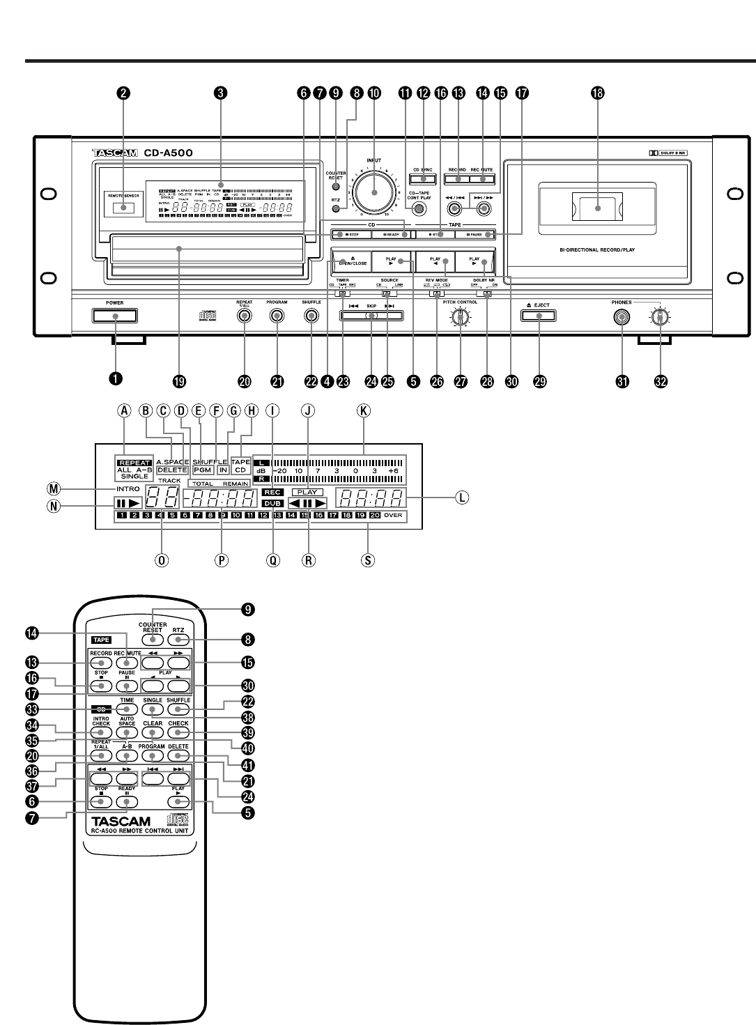 Page 6 of Tascam CD Player CD-A500 User Guide