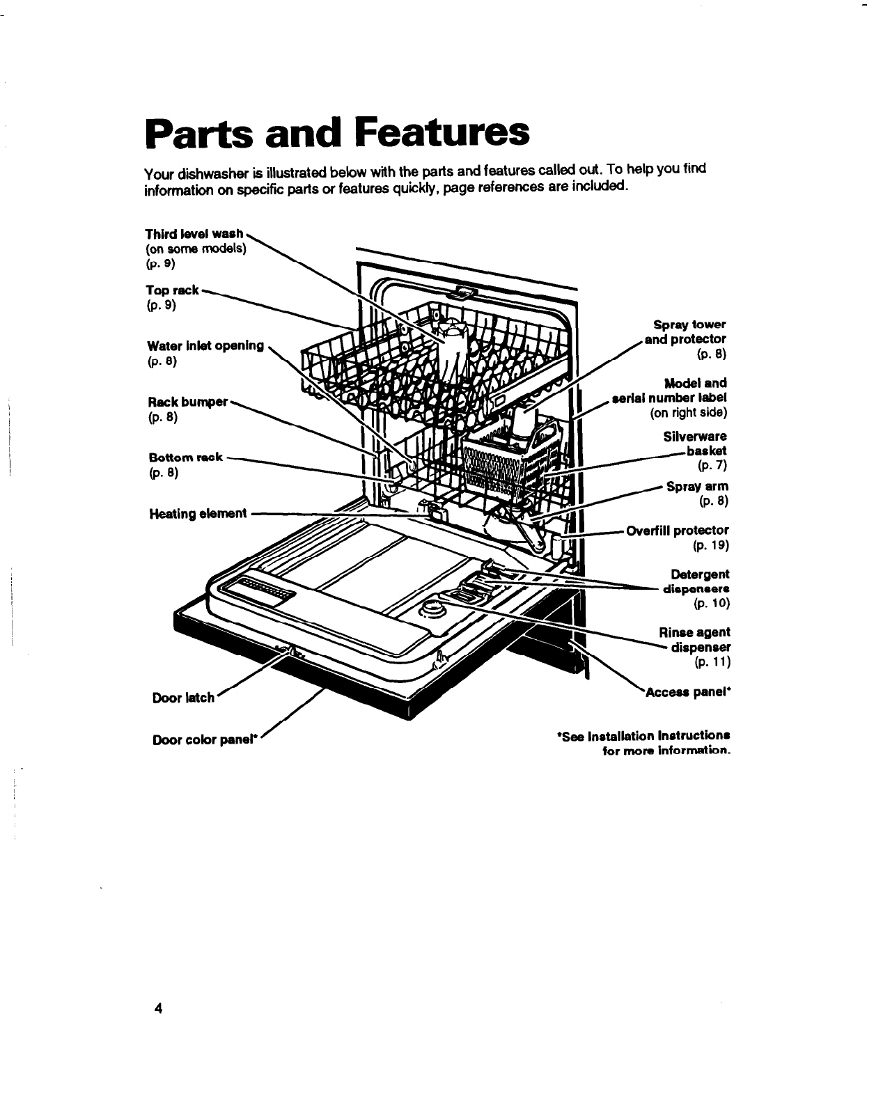 Whirlpool Dishwasher Service Manual Download. whirlpool