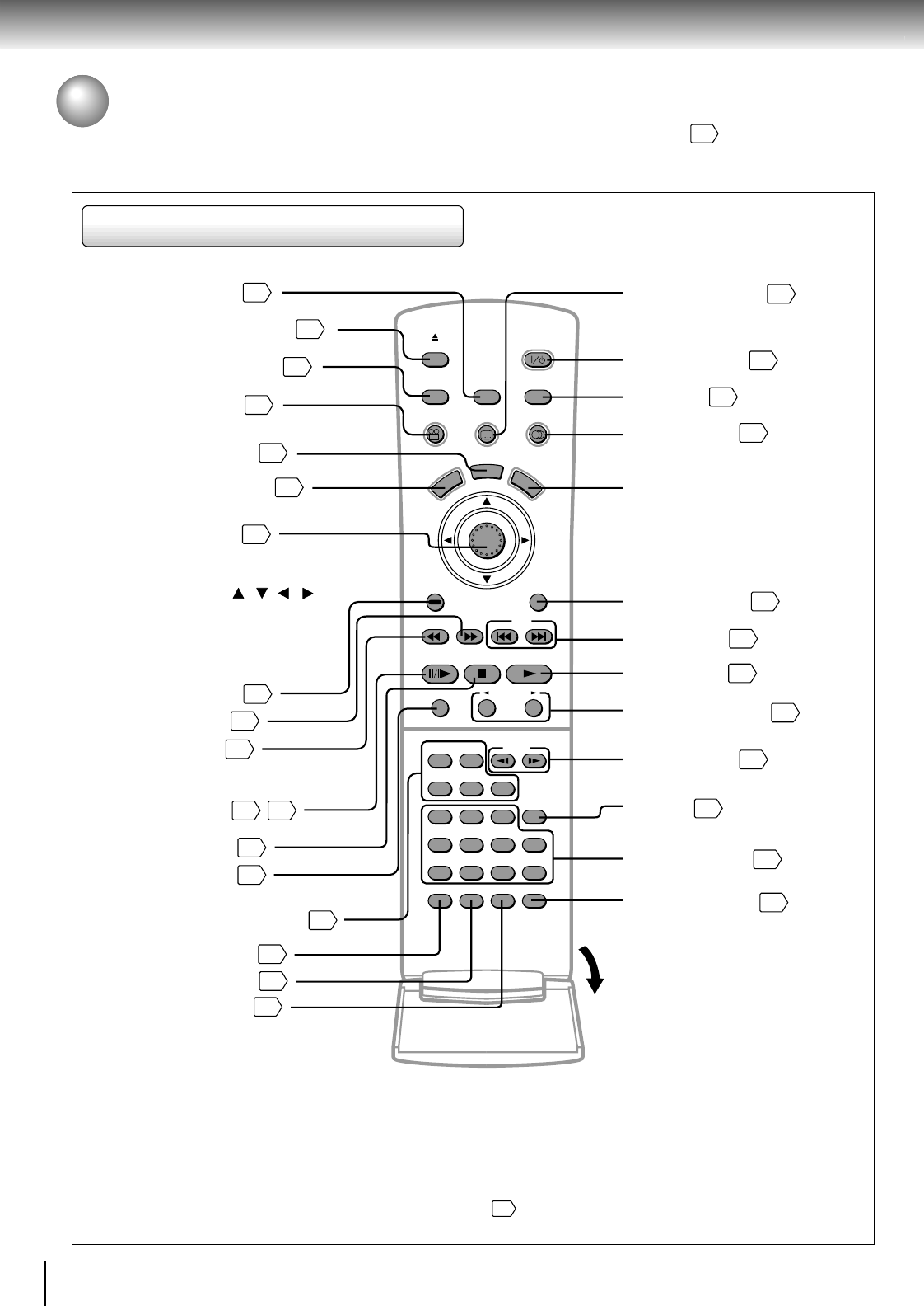 Page 14 of Toshiba DVD Player SD-3205 User Guide