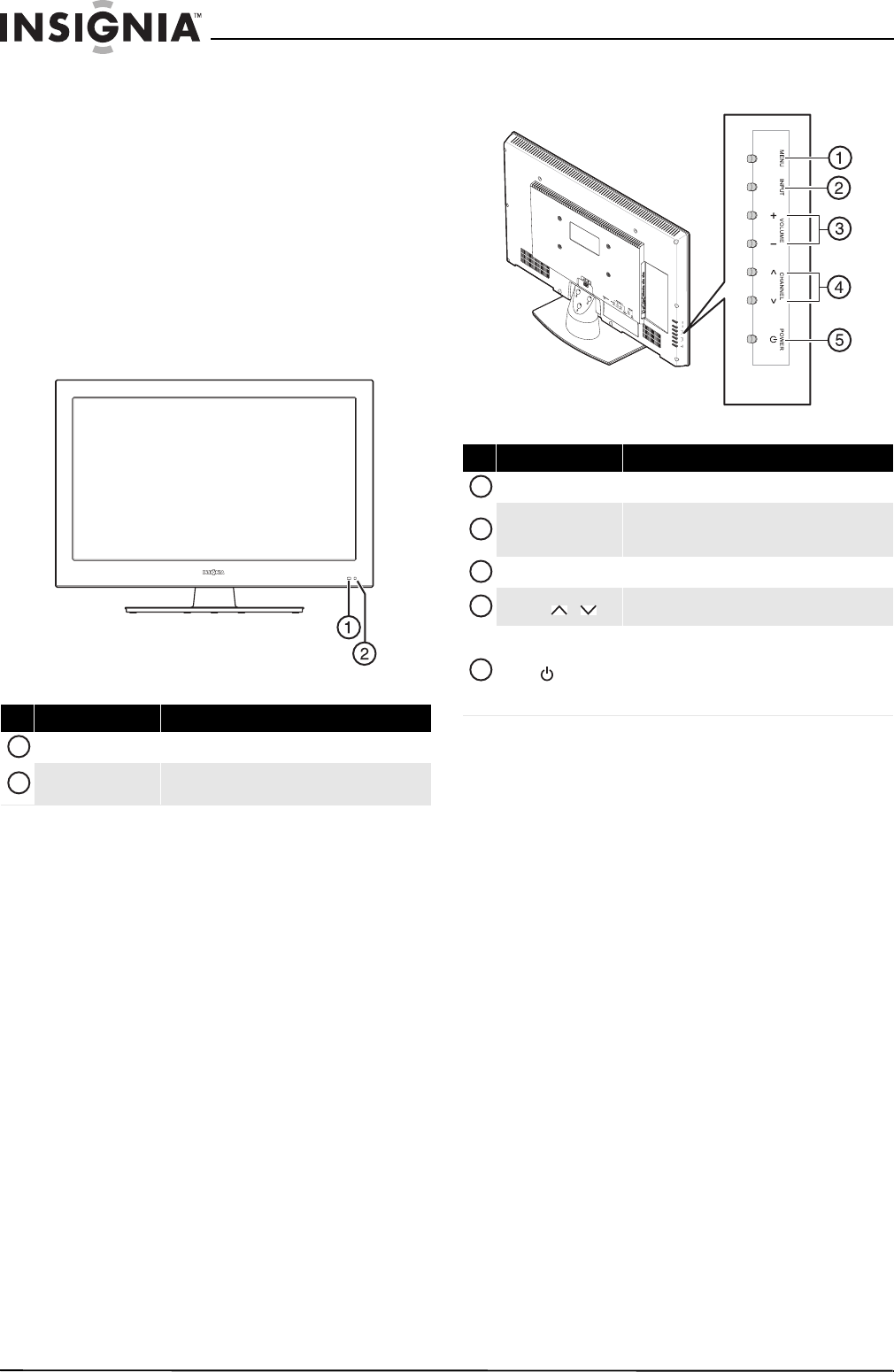Page 10 of Insignia Flat Panel Television NS-32L450A11