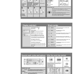 Hotpoint Oven Wiring Diagram Switch And Electrical Outlet Dishwasher Free Download  Oasis Dl Co