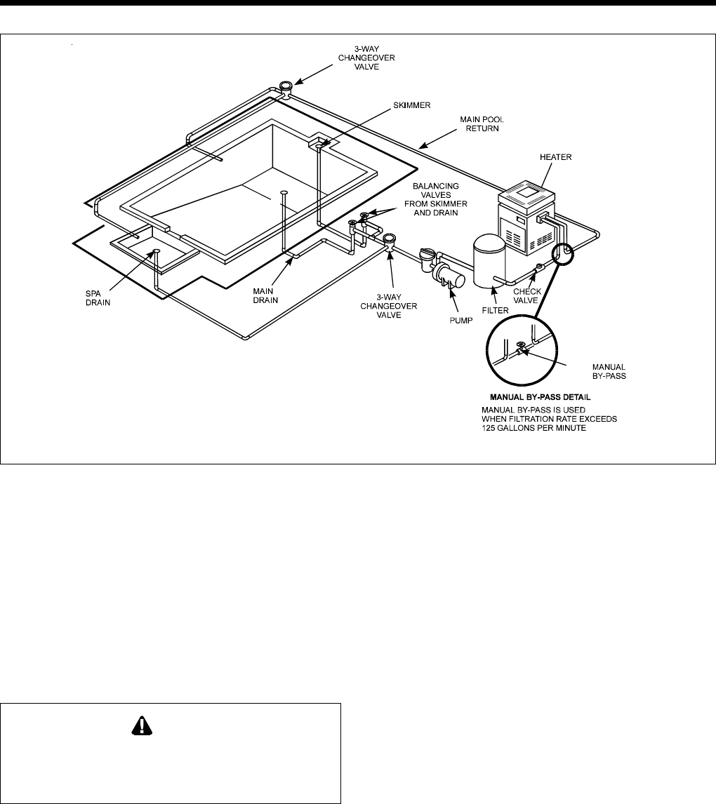 Page 17 of Waterpik Technologies Swimming Pool Heater LD