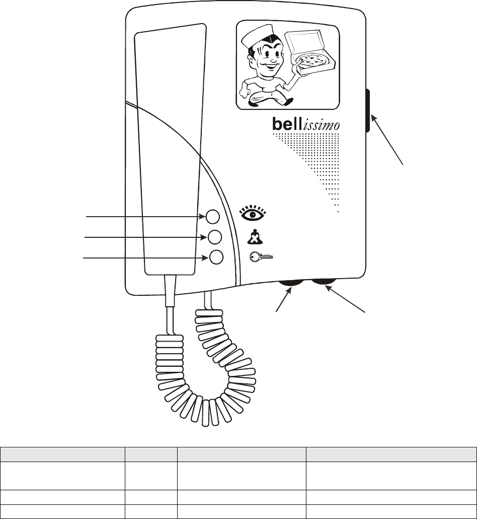 Page 2 of Bell Intercom System BELLISSIMO User Guide