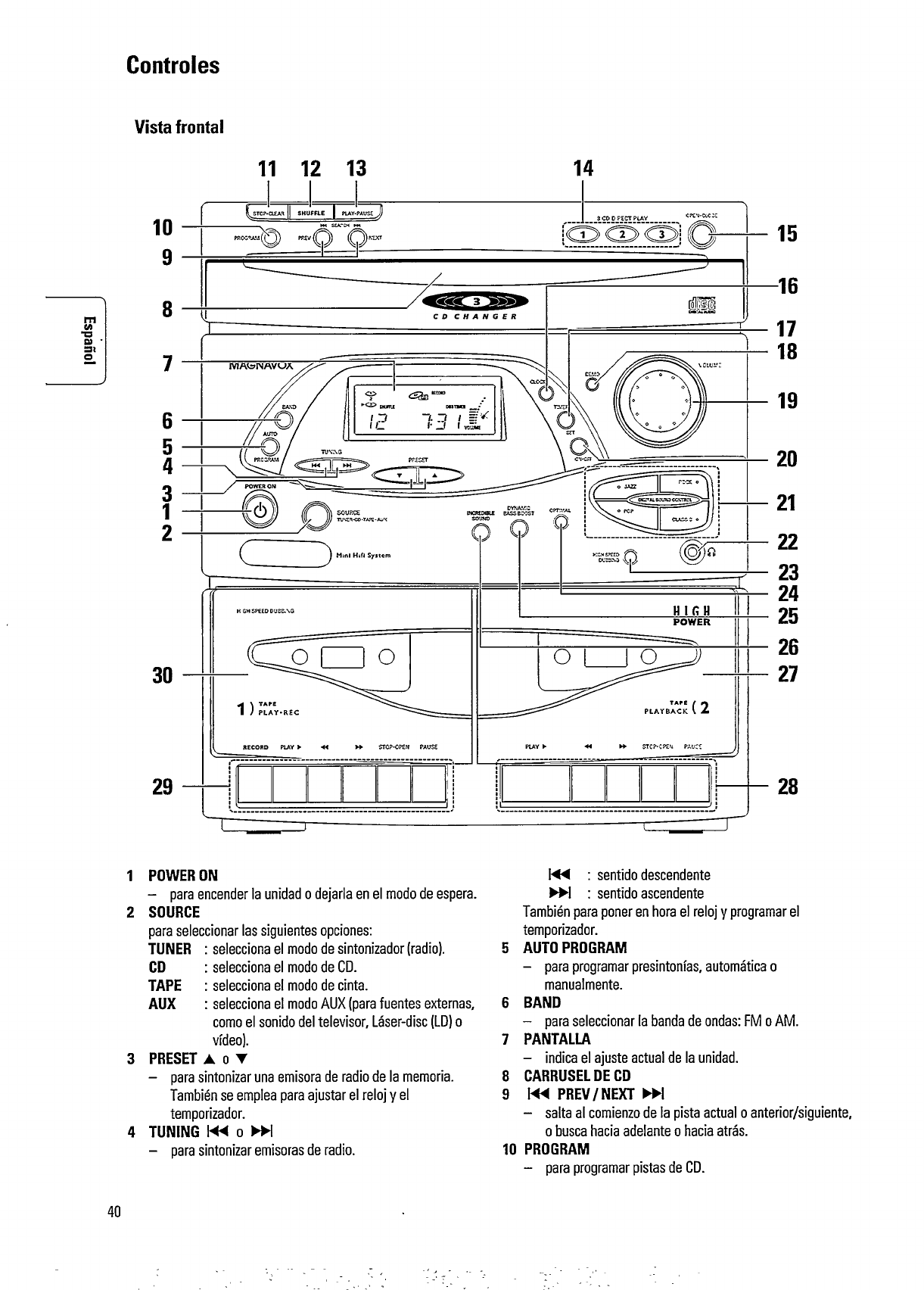 Page 7 of Magnavox Stereo System FW391C User Guide