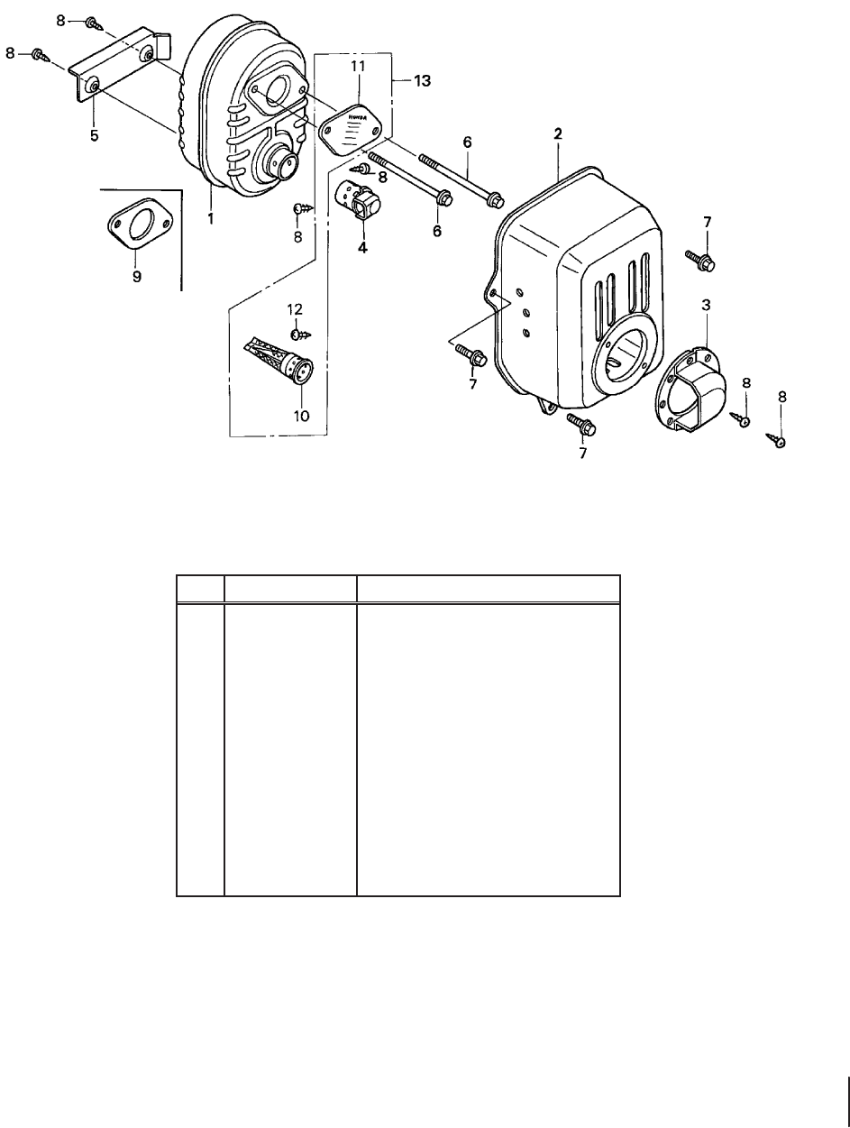 Page 35 of Cub Cadet Tiller RT 65 User Guide