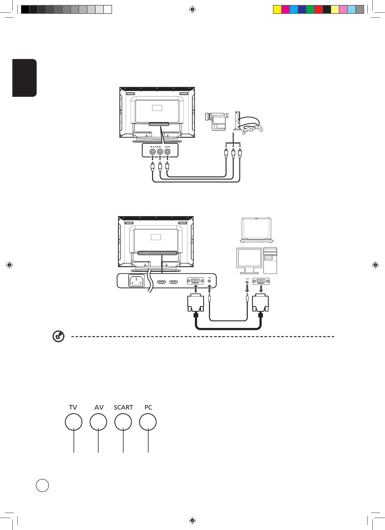 Page 8 of Acer Flat Panel Television AT3220 User Guide