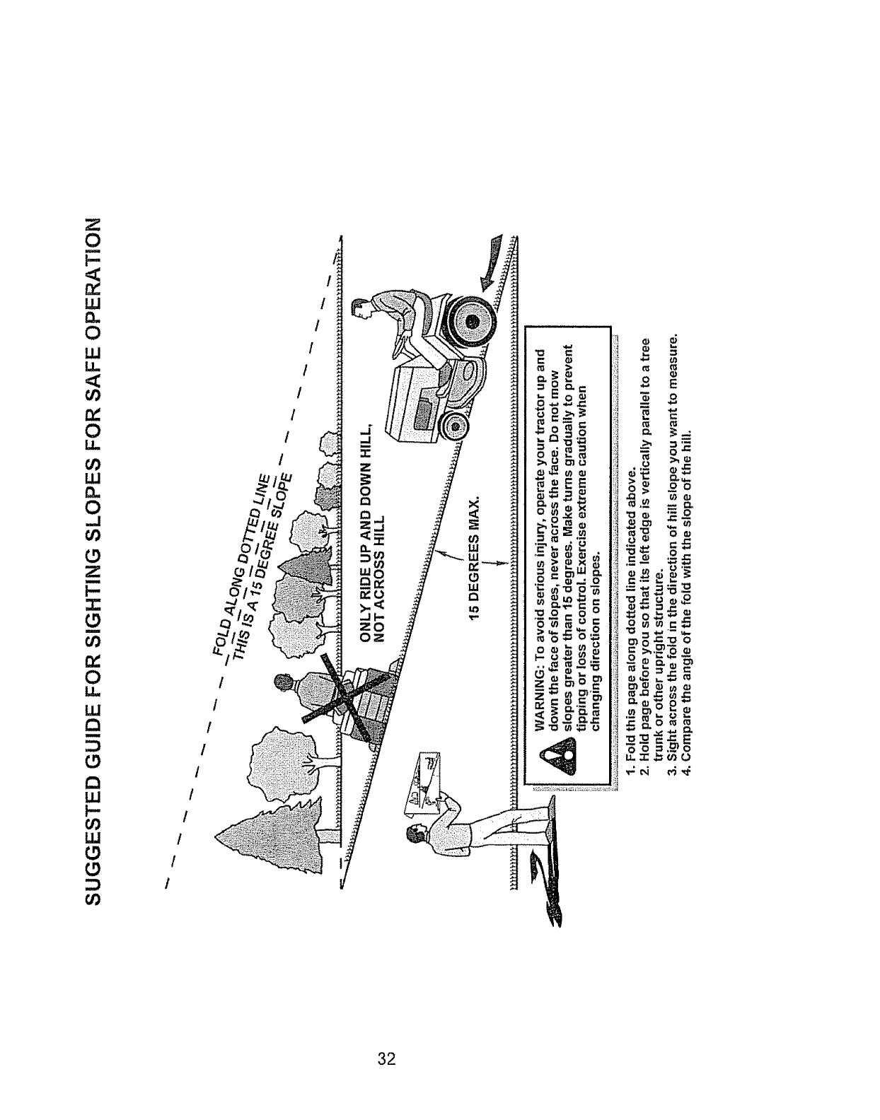 Page 32 of Craftsman Lawn Mower LTS 1500 User Guide