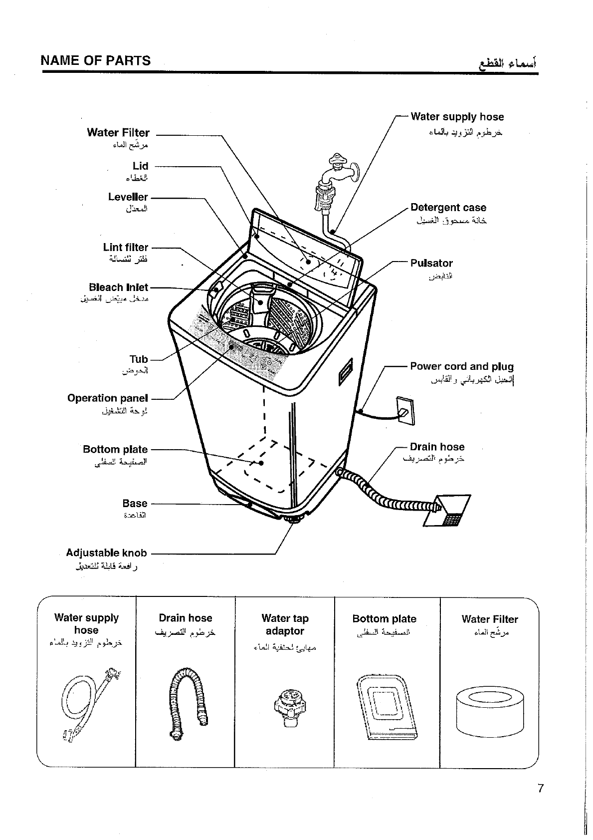 Page 7 of Panasonic Washer NA-F120T1 User Guide