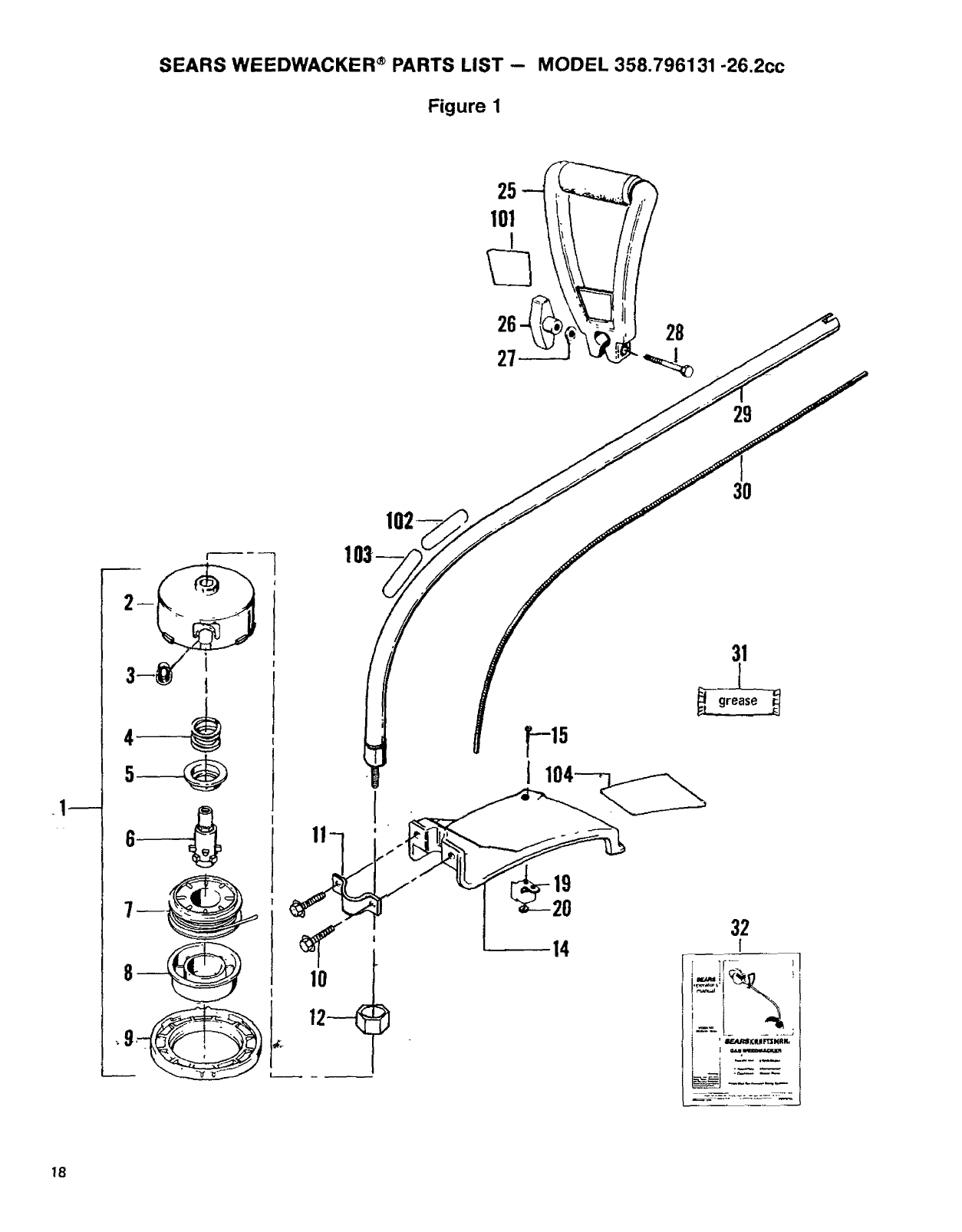 Page 18 of Craftsman Trimmer 358.796131- 26.2CC User Guide