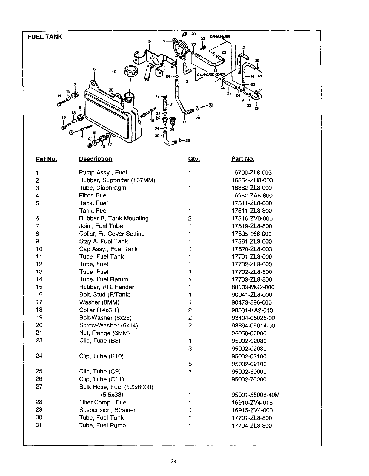 Page 24 of Craftsman Pressure Washer 580.76201 User Guide