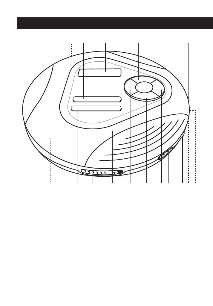 Page 5 of Memorex CD Player MD6460 User Guide