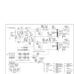 Kenmore Dryer Thermostat Wiring Diagram Emergency Lighting Haier Mini Refrigerator - Imageresizertool.com