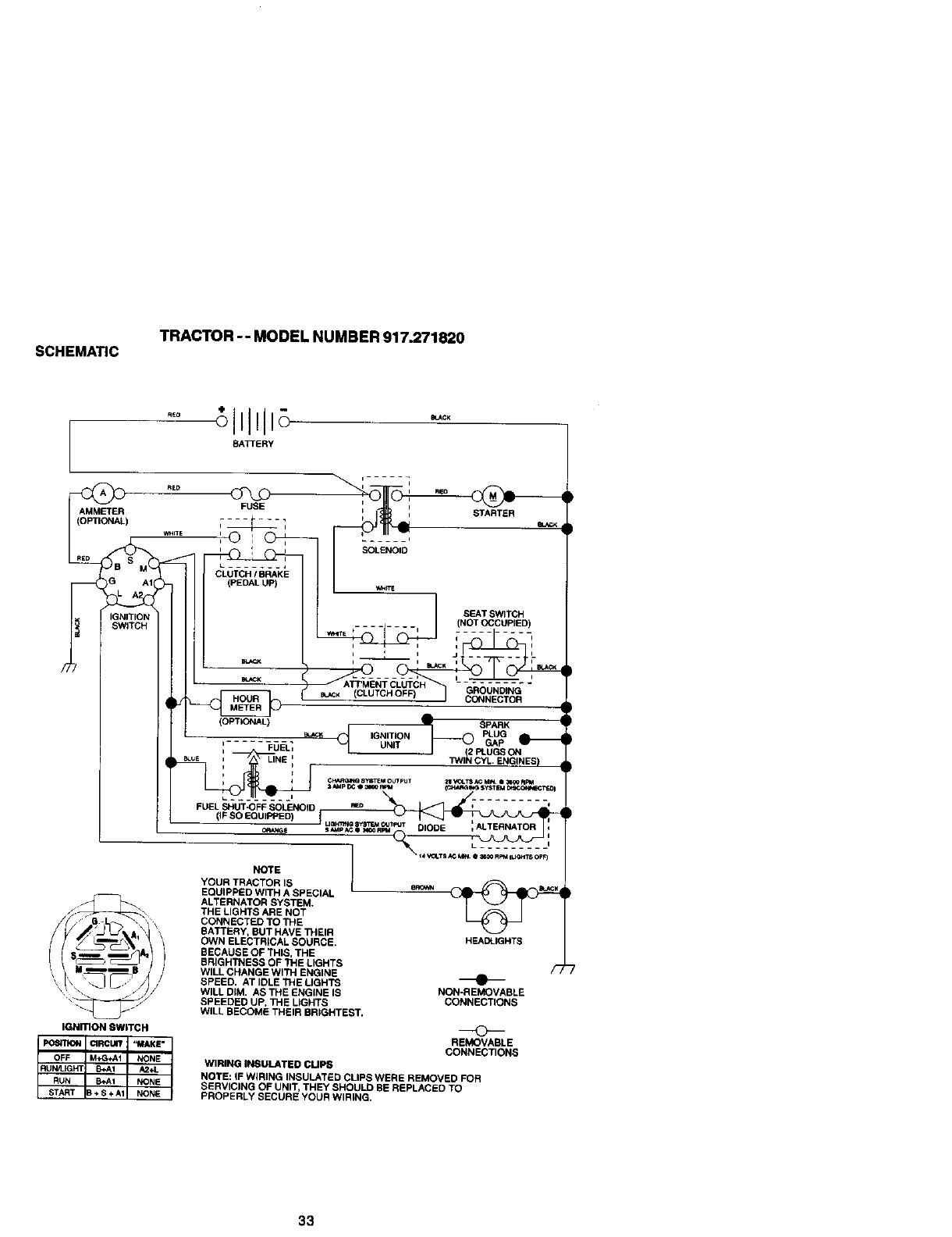 Page 33 of Craftsman Lawn Mower 917.27182 User Guide