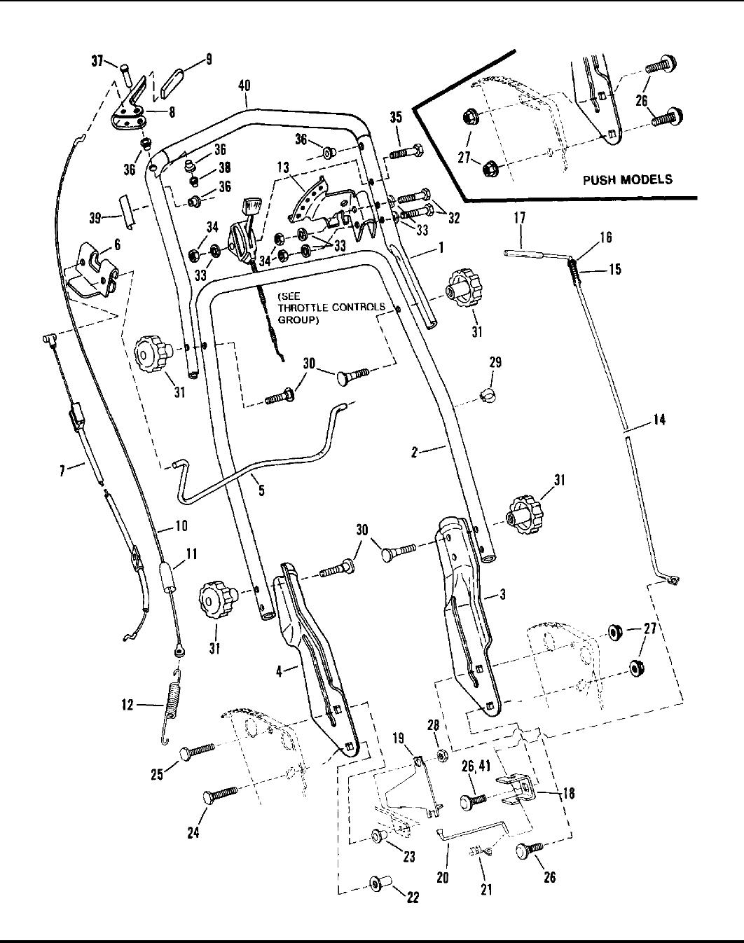Page 6 of Snapper Lawn Mower 21357B, M21357B, D21357B
