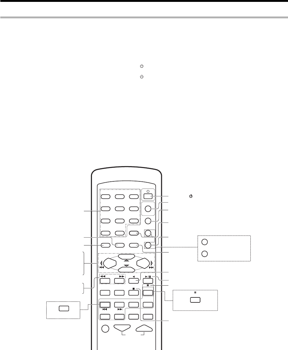 Page 31 of Kenwood Stereo Receiver KRF-V5560D User Guide