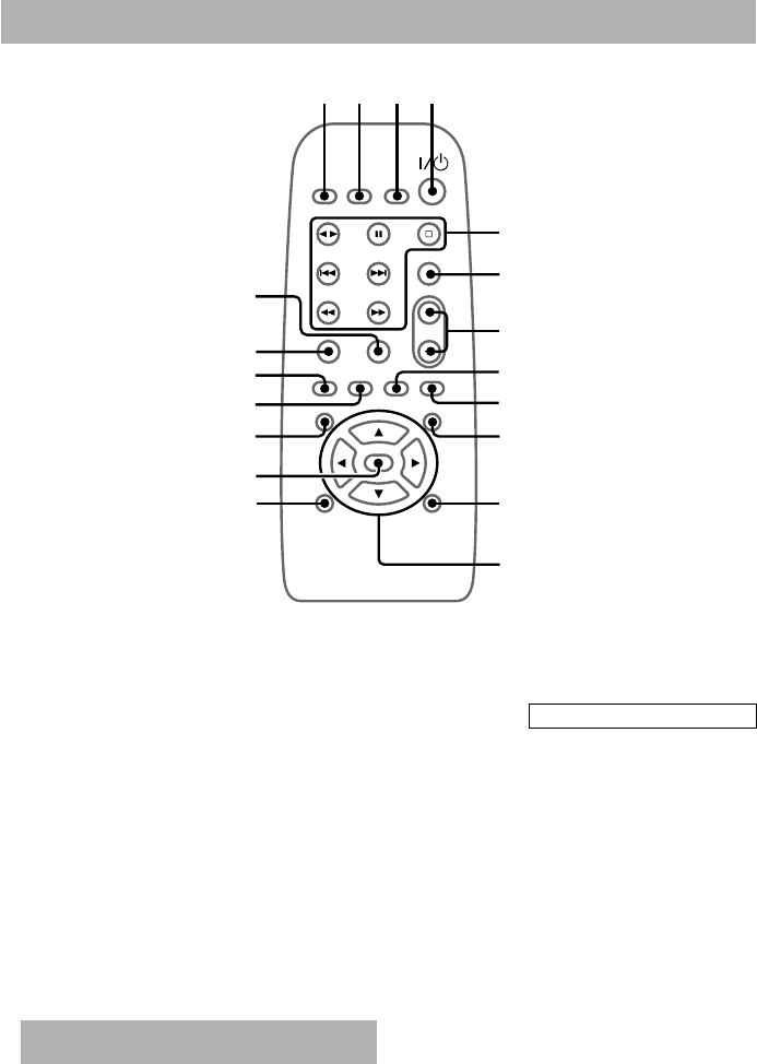 Page 6 of Sony CD Player HCD-RG40 User Guide