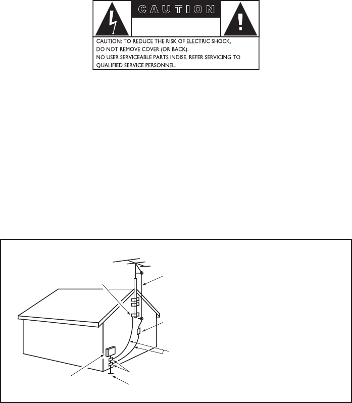 Page 4 of Philips CRT Television 32HFL5860D/27 User Guide