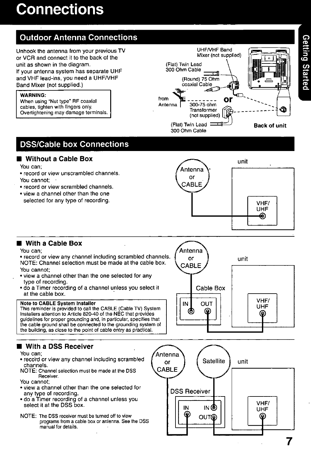 Page 7 of Panasonic TV VCR Combo PV-C1321A User Guide