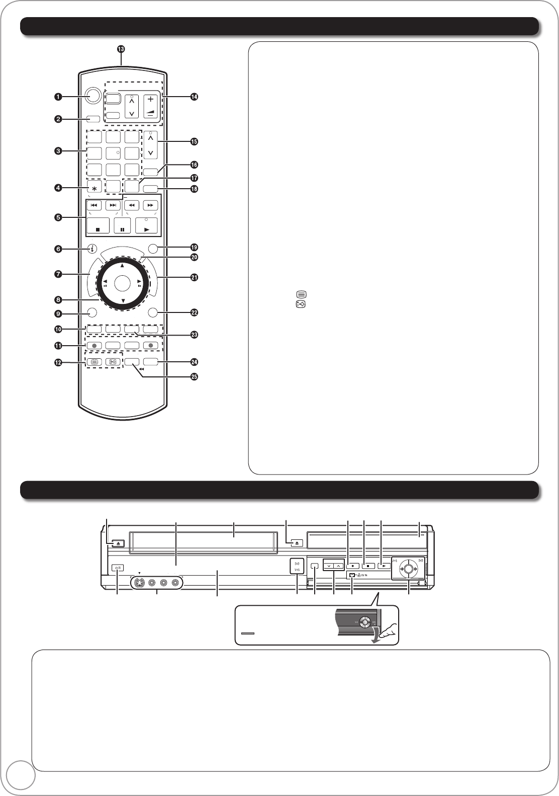 Page 6 of Panasonic DVD Recorder DMR-EZ47VEB User Guide