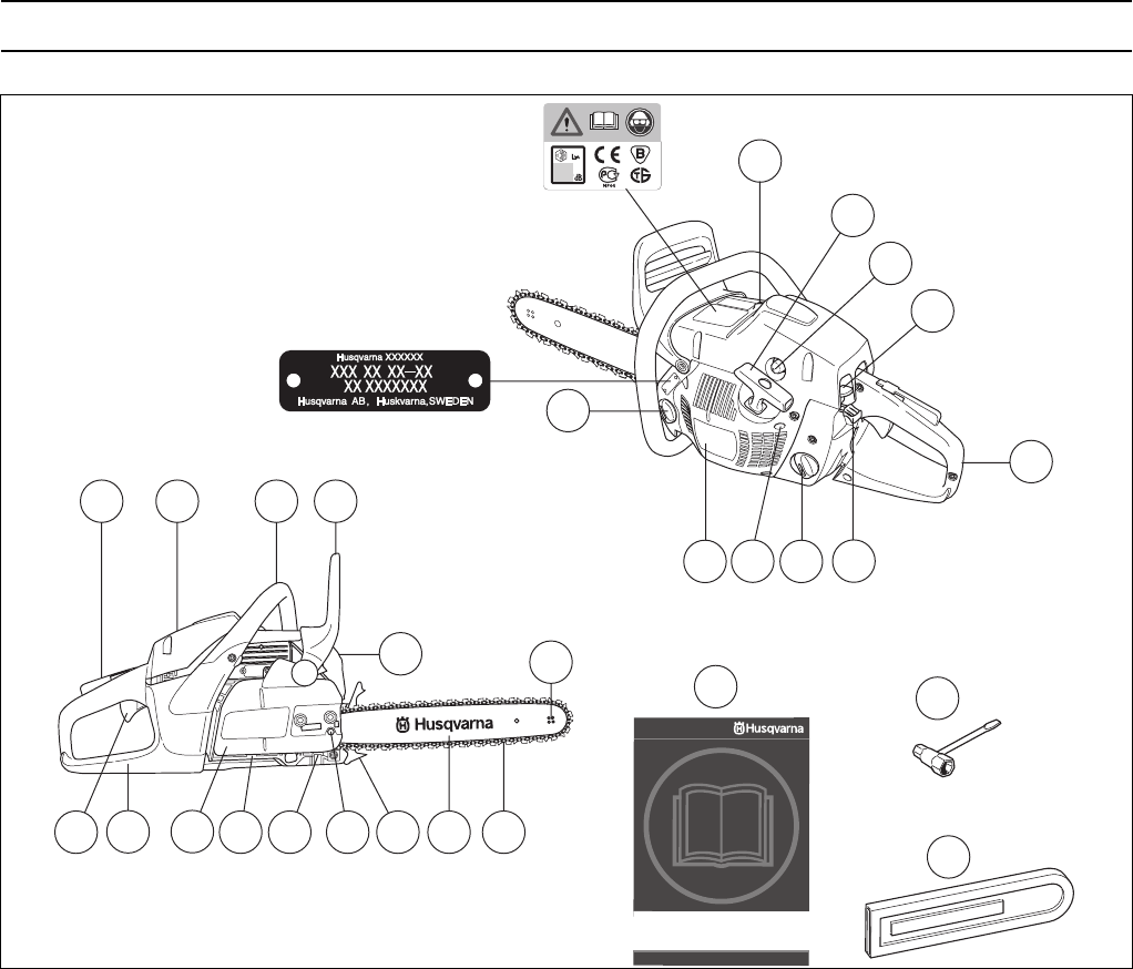 Page 5 of Husqvarna Chainsaw 455 User Guide