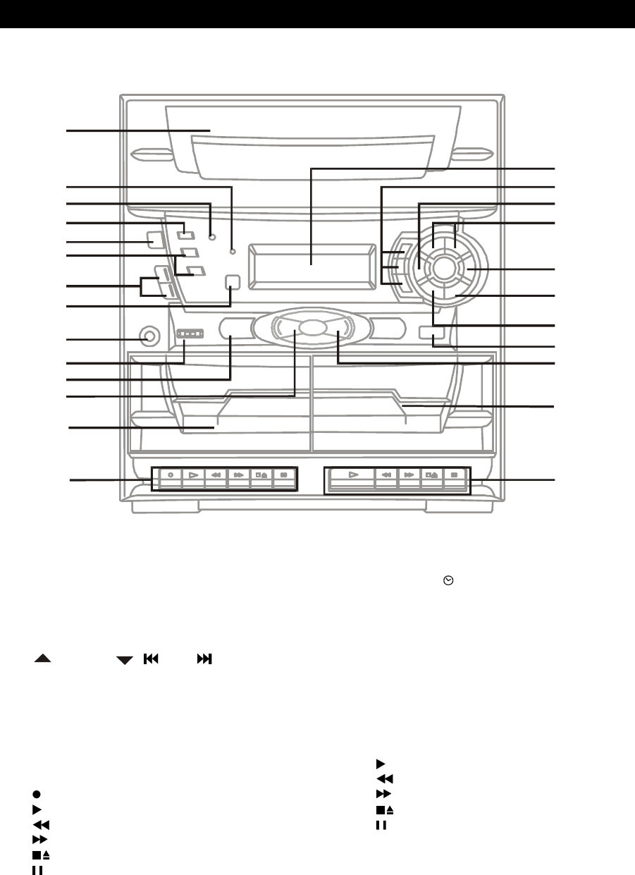 Page 4 of Audiovox Stereo System Mini Hi-Fi System User
