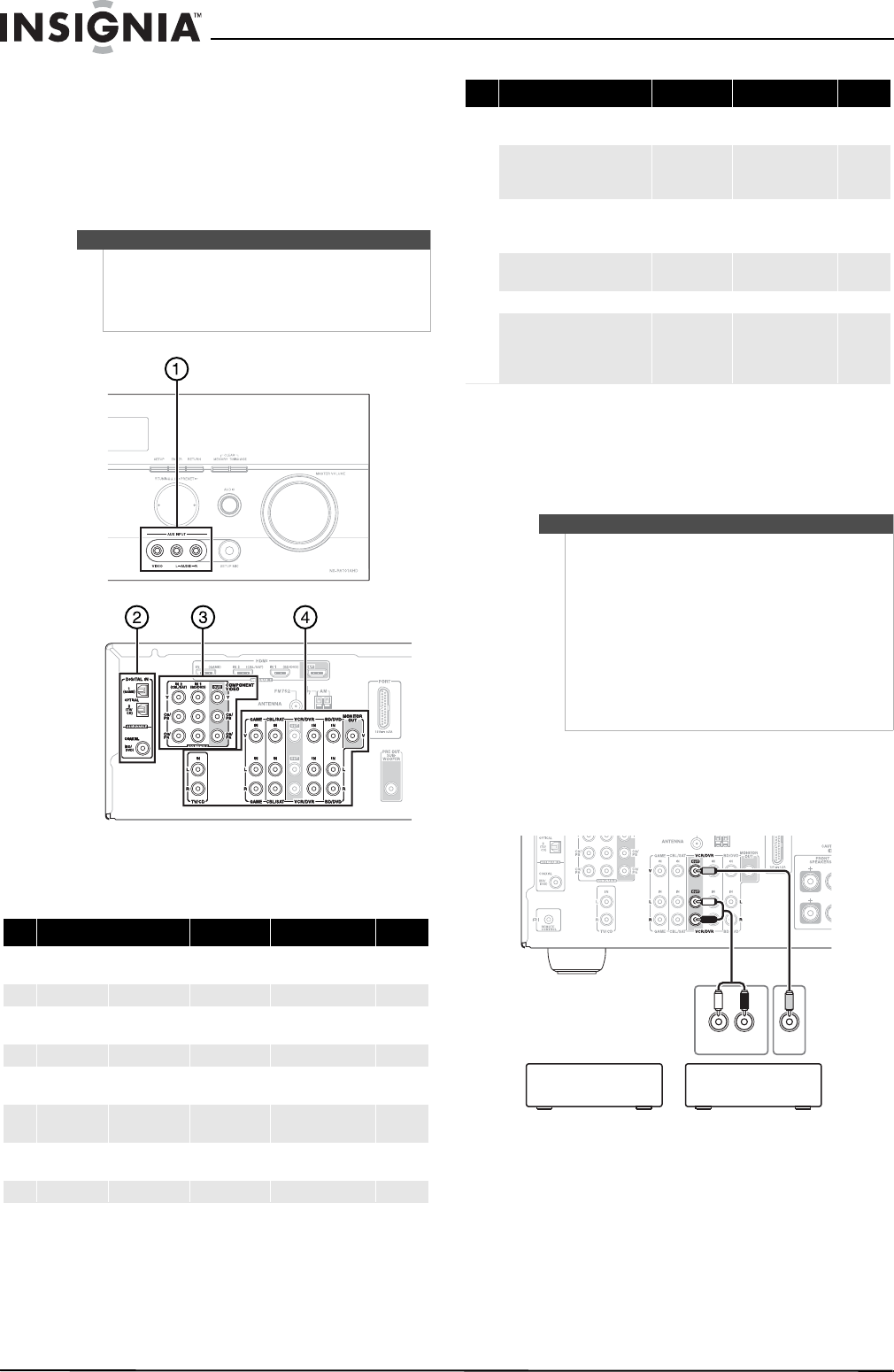 Page 14 of Insignia Home Theater System NS-R5101AHD-A User