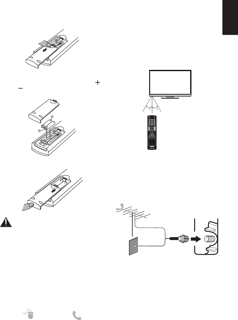 Page 7 of Sanyo Flat Panel Television DP32D13 User Guide