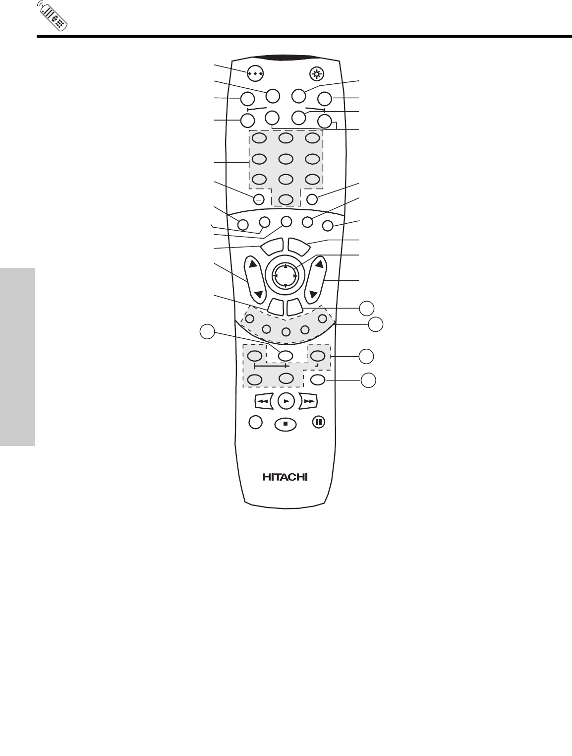 Page 24 of Hitachi Projection Television 60V500A User