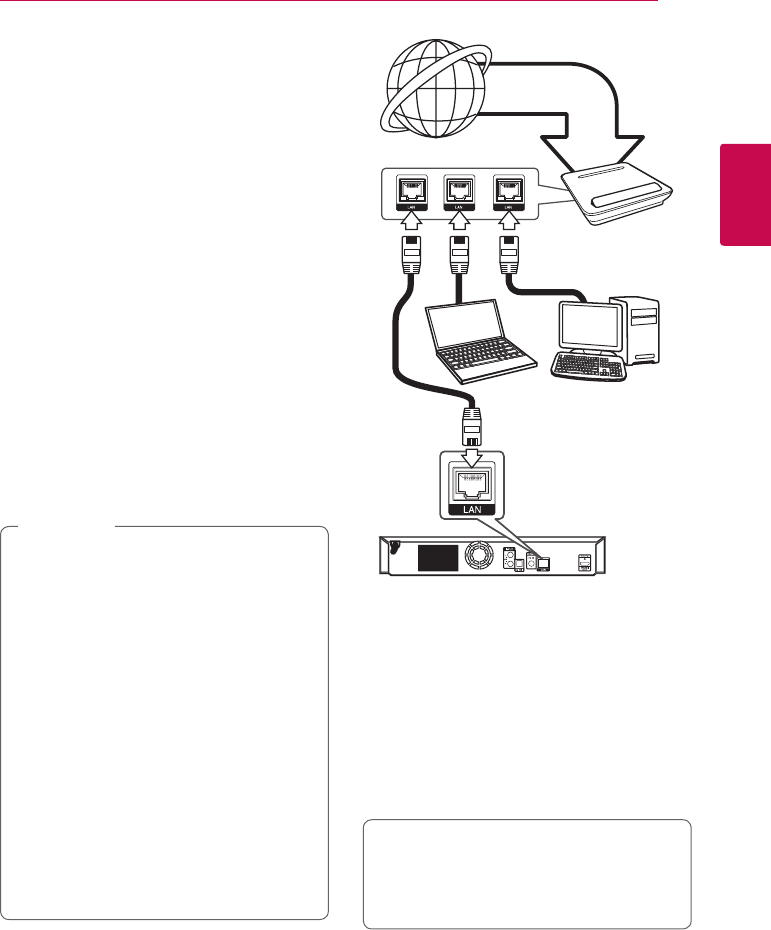 Page 19 of LG Electronics Home Theater System S63T1-W User