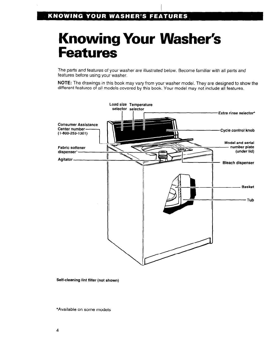 Page 4 of Whirlpool Washer/Dryer W10196553A User Guide