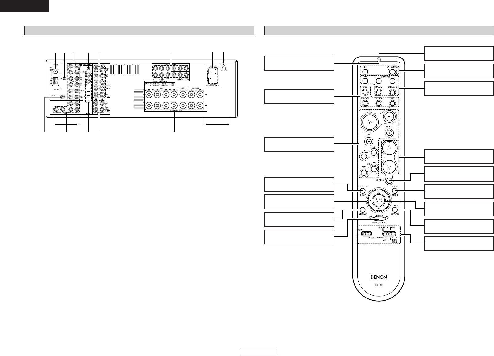 Page 8 of Denon Stereo Receiver AVR-487 User Guide