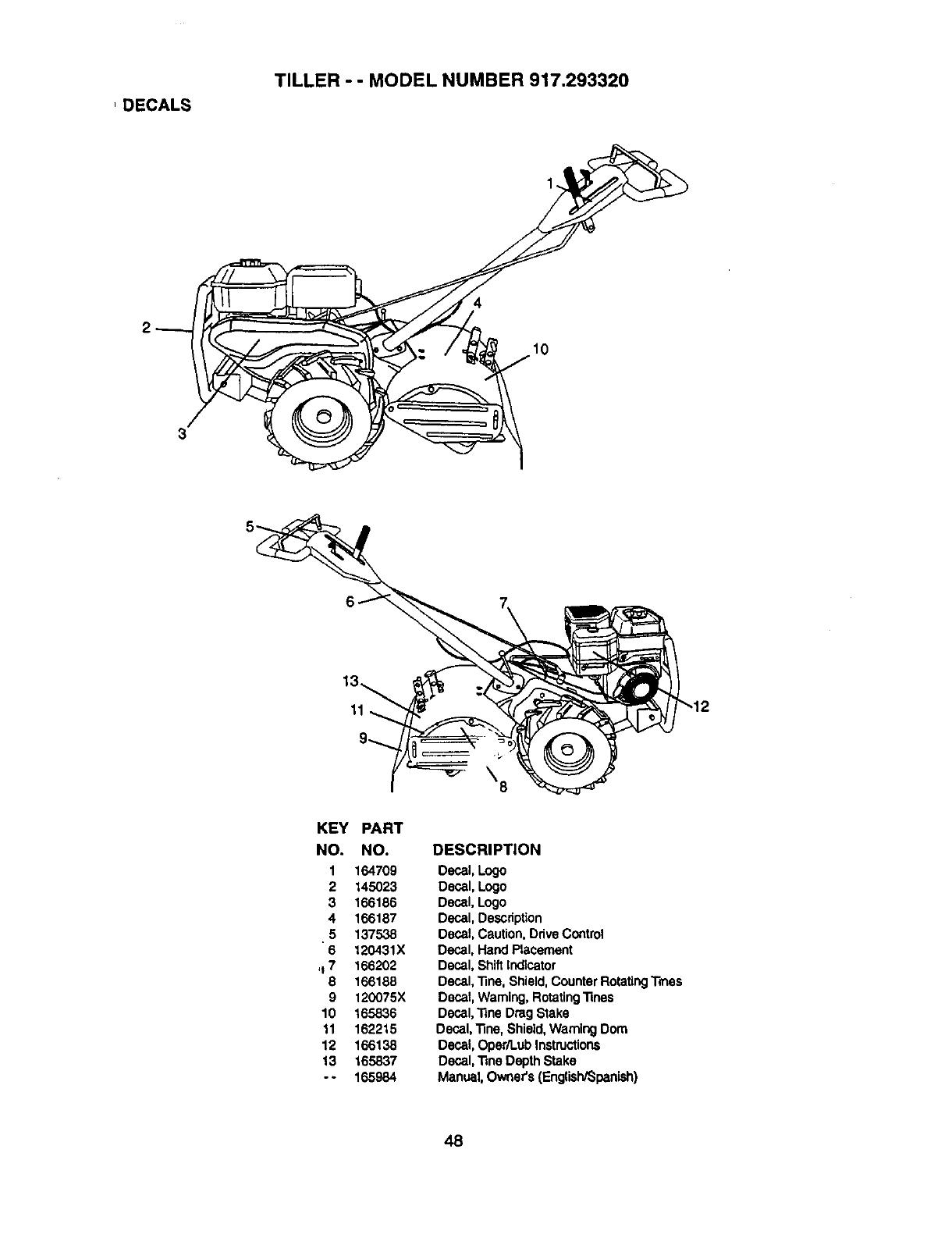 Page 28 of Craftsman Tiller 917.29332 User Guide